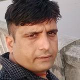 Sonu from Nawanshahr | Man | 31 years old | Gemini