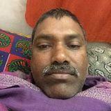 Soham from Rajsamand   Man   48 years old   Scorpio