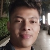 Leo from Bandung | Man | 27 years old | Cancer