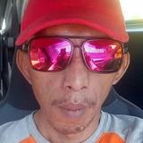 Wwwwahyudi19G from Pasuruan   Man   42 years old   Libra