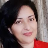 Raj from Lucknow   Woman   27 years old   Scorpio