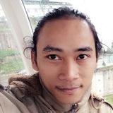 Ridwans from Mataram | Man | 34 years old | Aries