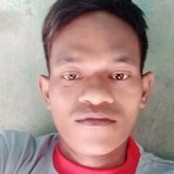 Wantolabft from Tuban | Man | 32 years old | Scorpio