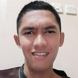 Andika from Purwodadi | Man | 22 years old | Cancer