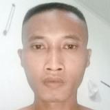 Eko from Ubud | Man | 29 years old | Capricorn
