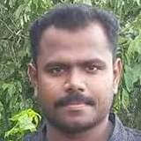 Abdulnasar from Tirur | Man | 35 years old | Gemini