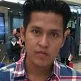 Adiakbar from Tangerang | Man | 28 years old | Cancer