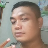 Yono35T from Tuban   Man   32 years old   Cancer