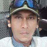 Ericpray8V from Balikpapan | Man | 26 years old | Aries