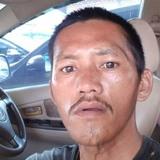 Khairunisah2Gx from Palembang | Man | 34 years old | Aquarius