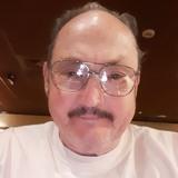 Conleycalvinsi from Salt Lake City | Man | 68 years old | Aries