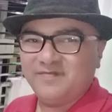 Vfeb19Wi from Hisar | Man | 45 years old | Gemini
