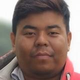 Singha from Agartala | Man | 29 years old | Aquarius
