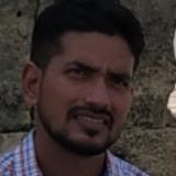 Skumarmohan1Y8 from Roha | Man | 29 years old | Capricorn