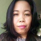 Kartik from Jodhpur | Woman | 31 years old | Capricorn