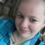 Ky from Sparta   Woman   22 years old   Taurus