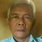 Suman from Banyumas   Man   55 years old   Virgo