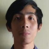 Rickysaputra from Yogyakarta | Man | 24 years old | Aries
