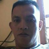Hendra from Jambi | Man | 26 years old | Gemini