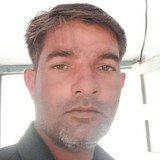 Sunil from Hisar | Man | 35 years old | Cancer