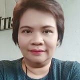 Nony from Bogor | Woman | 45 years old | Libra