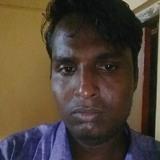 Basu from Navalgund | Man | 32 years old | Leo