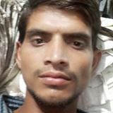 Bablooyadav from Fatehpur | Man | 26 years old | Aquarius