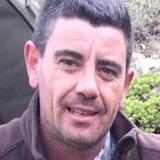 Raultx69 from Guadalajara | Man | 41 years old | Leo