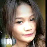 Caca from Jakarta | Woman | 20 years old | Libra