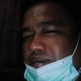 Amrishalehl from Bengkulu   Man   35 years old   Sagittarius
