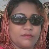 Sandrapersaud from Queens Village | Woman | 42 years old | Cancer