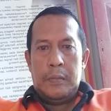 Kpr from Banda Aceh | Man | 46 years old | Sagittarius