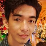 Jars from Kuala Lumpur | Man | 28 years old | Scorpio