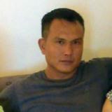 Renz from Miri | Man | 43 years old | Libra