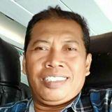 Purwo from Mataram   Man   54 years old   Scorpio