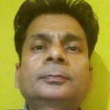 Rishi from Satwas | Man | 42 years old | Scorpio