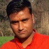 Thakurmanusingh from Aonla | Man | 28 years old | Aquarius