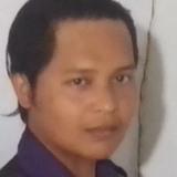 Rudisetiawaaz0 from Jombang   Man   25 years old   Libra