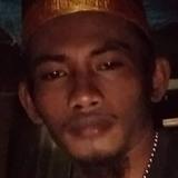 Muhammadwafir from Watampone | Man | 24 years old | Gemini