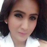 Rere from Jakarta Pusat | Woman | 37 years old | Virgo