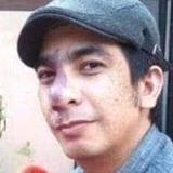 Tazizvh from Medan   Man   35 years old   Aquarius