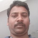 Kittu from Nalgonda | Man | 32 years old | Libra