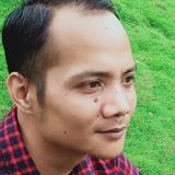Maschur from Sleman | Man | 35 years old | Virgo