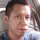 Ady from Sragen | Man | 29 years old | Gemini