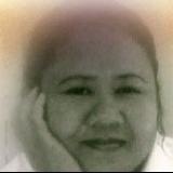 Lieyh from Riyadh | Woman | 38 years old | Aquarius