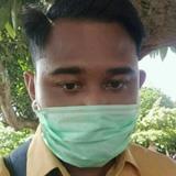 Rochman from Tulungagung | Man | 22 years old | Scorpio