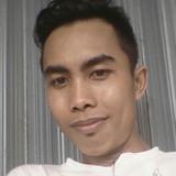 Enjeldiansya5J from Jambi | Man | 30 years old | Capricorn
