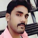 Hansh from Saharanpur   Man   28 years old   Sagittarius