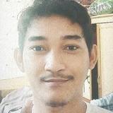 Hariantoryanhm from Pontianak | Man | 29 years old | Taurus