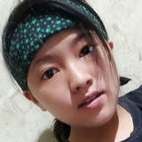 Sam from Imphal | Woman | 26 years old | Aries